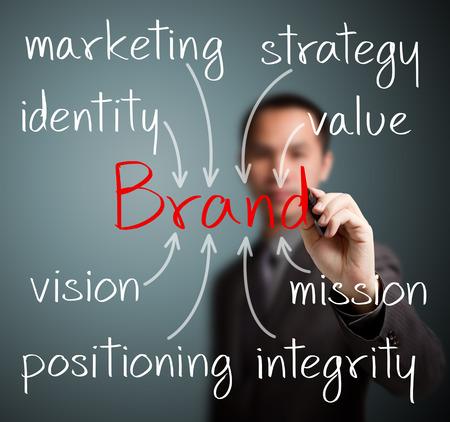 Photo pour business man writing brand building concept - image libre de droit