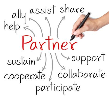 Photo pour business hand writing partner concept - image libre de droit