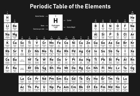 Illustrazione per Periodic Table of the Elements - shows atomic number, symbol, name, atomic weight and electrons per shell - Immagini Royalty Free
