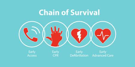 Illustration pour The survival chain. - image libre de droit