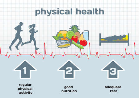 Photo for Physical Health diagram: physical activity, good nutrition, adequate rest - Royalty Free Image