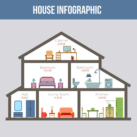 Ilustración de House infographic. Rooms with furniture with statistic. Flat style vector illustration. - Imagen libre de derechos