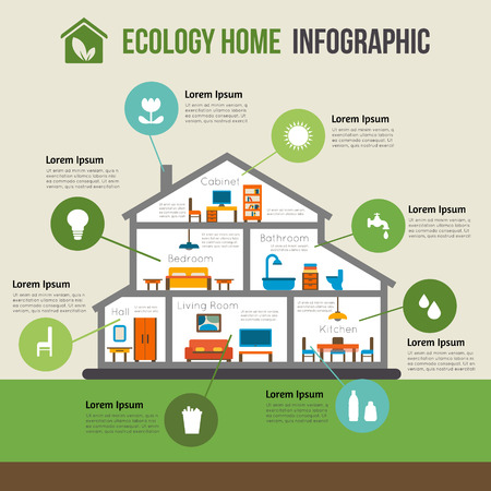 Illustrazione per Eco-friendly home infographic. Ecology green house. House in cut. Detailed modern house interior. Rooms with furniture.  Flat style vector illustration. - Immagini Royalty Free