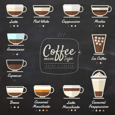 Illustration for Coffee Type Recipe on Blackboard - Royalty Free Image