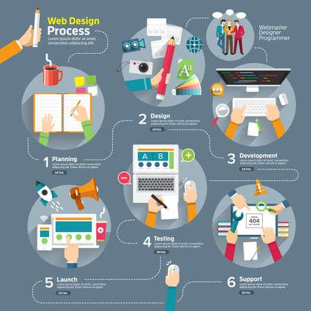 Illustrazione per Flat design concept web design process - Immagini Royalty Free