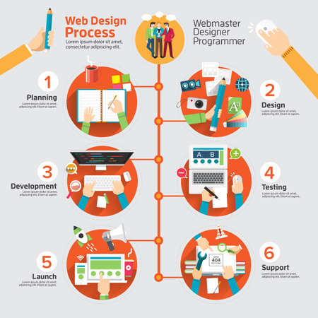 Illustration pour Flat design concept web design process - image libre de droit