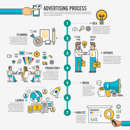 Ilustración de Flat design concept advertising process infographic style. Vector illustrate. - Imagen libre de derechos