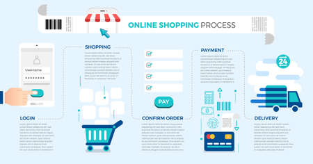 Illustration for Flat design concept online shopping process. Vector illustrate. - Royalty Free Image