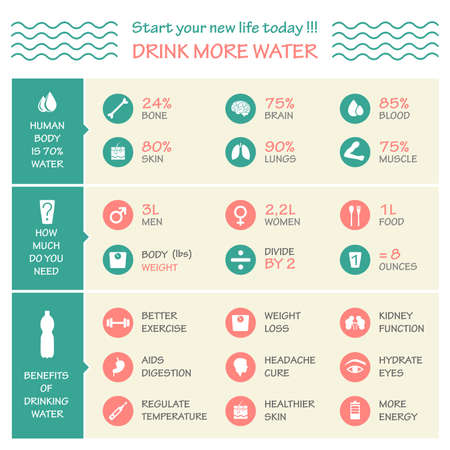body health infographic vector illustration, drink, water icon,
