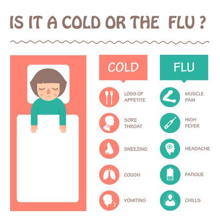 Ilustración de flu and cold symptoms disease infographic vector illustration sick icon - Imagen libre de derechos