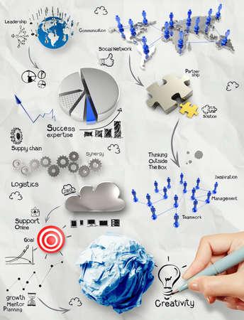 Foto de hand drawing creative business strategy on crumpled paper background as concept - Imagen libre de derechos