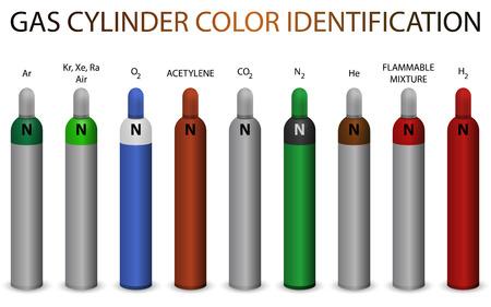 Illustration pour Gas cylinder new color coding identification system - image libre de droit
