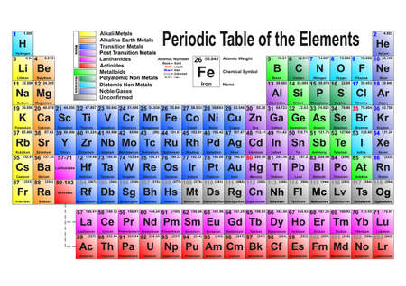 Ilustración de Modern updated version of the periodic table of the elements. Vector illustration  - Imagen libre de derechos