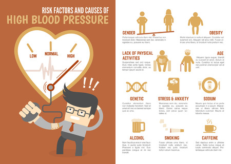 Illustration pour infographics cartoon character about risk factors and causes of high blood pressure - image libre de droit