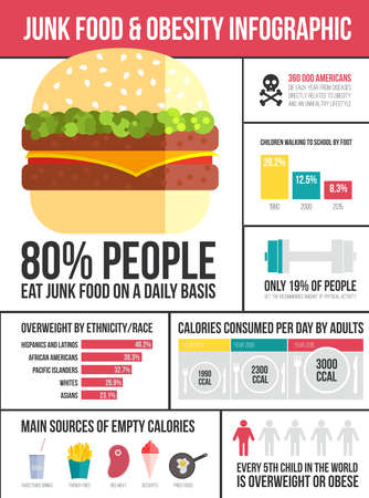 Illustrazione per Obesity infographic template - fast food, healthy habits and other overweight statistic in graphical elements. Diet and lifestyle data visualization concept. - Immagini Royalty Free