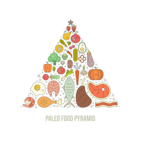 Ilustración de Paleo diet pyramid with icons of diffirent products including fish, meat, begetables, fruits. Healthy food vector linear illustration. Cave man diet modern concept. - Imagen libre de derechos