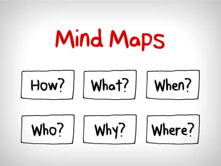 Foto de Many questions in Mind Maps: When What Which What Why and How - Imagen libre de derechos