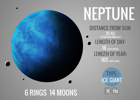 Foto de Neptune - Infographic image presents one of the solar system planet, look and facts. This image elements furnished by NASA. - Imagen libre de derechos
