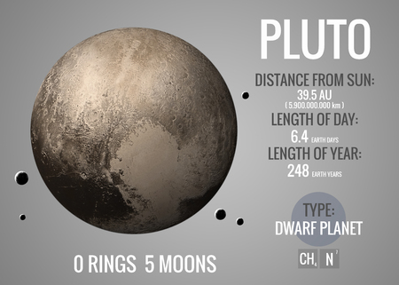Photo pour Pluto - Infographic image presents one of the solar system planet, look and facts.  - image libre de droit