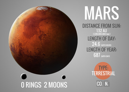 Photo pour Mars - Infographic image presents one of the solar system planet, look and facts.  - image libre de droit