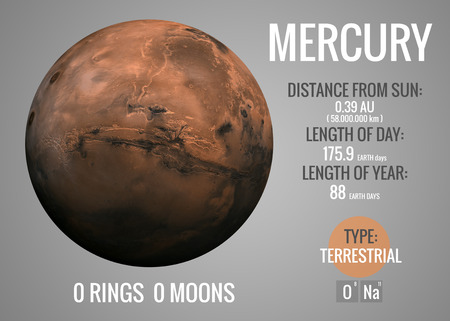 Photo pour Mercury - Infographic image presents one of the solar system planet, look and facts. - image libre de droit