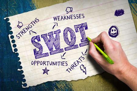 Foto de SWOT Analysis - Imagen libre de derechos