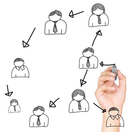 drawing a social network