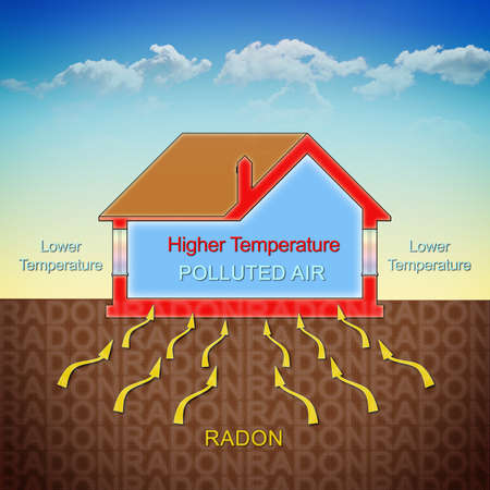 Photo pour How radon gas enters into our homes due to the temperature difference - concept illustration with a cross section of a building - image libre de droit