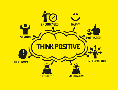 Illustration pour Think Positive. Chart with keywords and icons on yellow background - image libre de droit