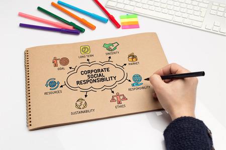 Foto de Corporate Social Responsibility chart with keywords and sketch icons - Imagen libre de derechos