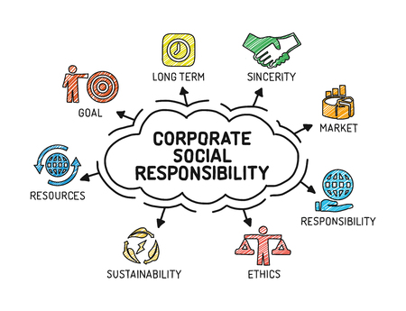Ilustración de Corporate Social Responsibility. Chart with keywords and icons - Sketch - Imagen libre de derechos