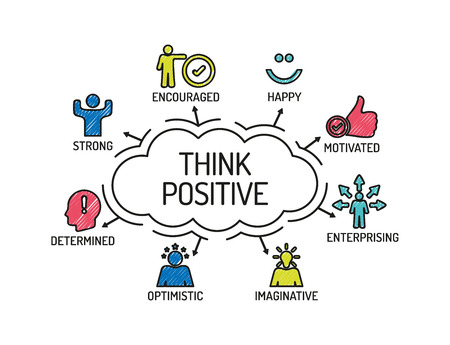 Illustrazione per Think Positive. Chart with keywords and icons. Sketch - Immagini Royalty Free