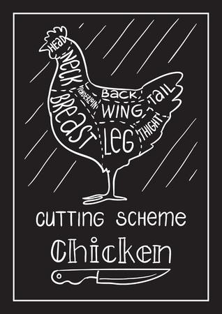 Illustration pour Creative conceptual vector. Sketch hand drawn meat at butchers shop recipe illustration, chalk, ink, line art, vector. - image libre de droit