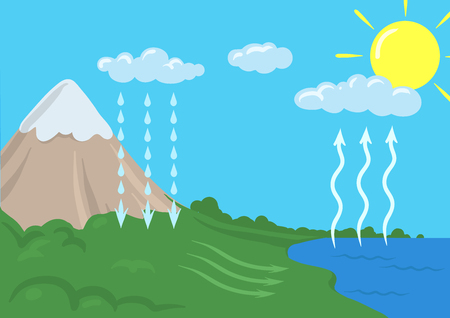 Illustration pour Vector schematic representation of the water cycle in nature, hydrological cycle. Infographics Illustration. - image libre de droit