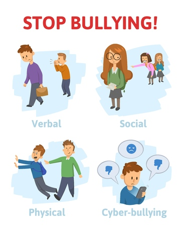 Illustrazione per Stop bullying in the school. 4 types of bullying: verbal, social, physical, cyberbullying. Cartoon vector illustration, isolated on white background. - Immagini Royalty Free