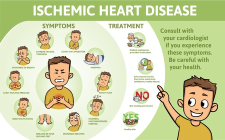 Illustrazione per Ischemic Heart Disease infographics. Signs, symptoms, treatment. Information poster with text and character. Flat vector illustration, horizontal. - Immagini Royalty Free