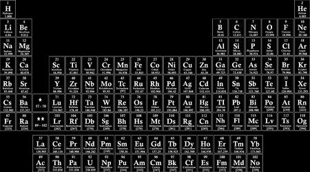 Illustration pour chemical periodic table of elements. Vetor illustration - image libre de droit