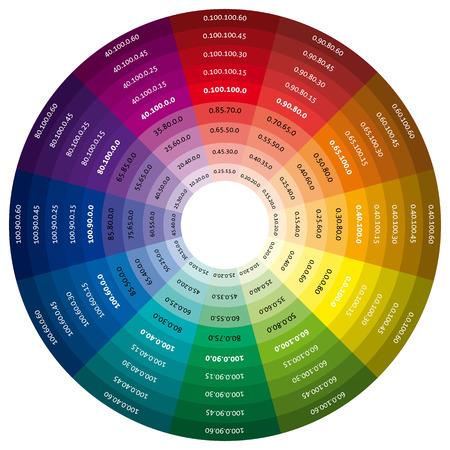 Illustration pour Color wheel, Vector template for design - image libre de droit