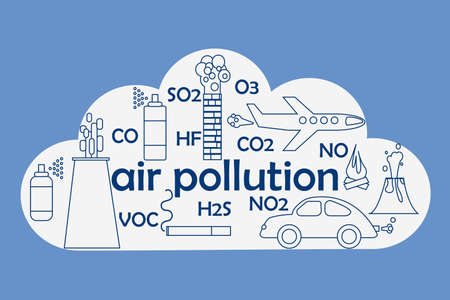 Illustration pour Air pollution concept. Stock vector illustration of a cloud and different sources of atmosphere emissions and gas names. - image libre de droit
