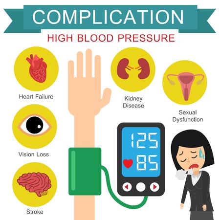 Illustration pour Complication of High blood pressure. Vector illustration flat design. Office Woman. - image libre de droit