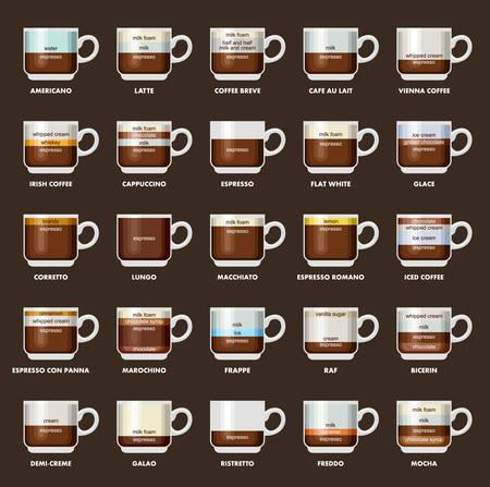 Ilustración de Infographic with coffee types. Recipes, proportions. Coffee menu. Dark background - Imagen libre de derechos