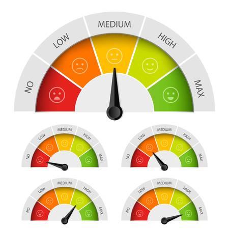 Ilustración de Creative vector illustration of rating customer satisfaction meter. Different emotions art design from red to green. Abstract concept graphic element of tachometer, speedometer, indicators, score. - Imagen libre de derechos