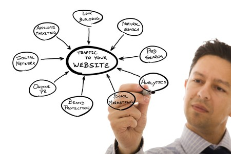 businessman drawing a marketing website schema in a whiteboard
