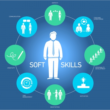 Illustration pour Soft skills vector icons and pictograms set black on colorfulf background - image libre de droit
