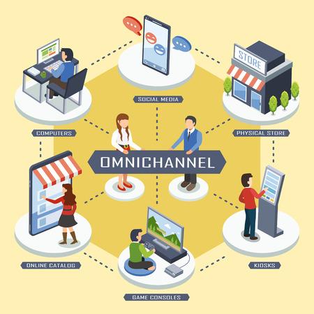 Illustration pour omni-channel marketing concept in flat design - image libre de droit