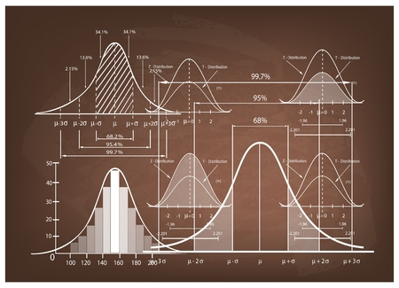 Ilustración de Business and Marketing Concepts, Illustration of Standard Deviation Diagram, Gaussian Bell or Normal Distribution Curve Population Pyramid Chart for Sample Size Determination. - Imagen libre de derechos