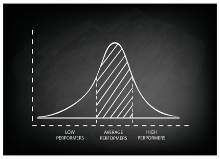 Ilustración de Business and Marketing Concepts, Illustration of Standard Deviation, Gaussian Bell or Normal Distribution Curve on A Black Chalkboard Background. - Imagen libre de derechos