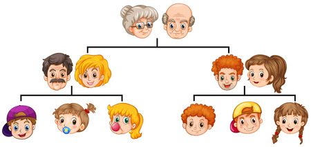 Photo for Poster showing a family tree - Royalty Free Image