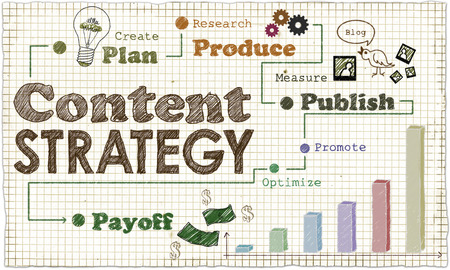 Photo for Illustration about Content Marketing Strategy on Blackboard - Royalty Free Image
