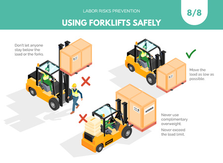 Ilustración de Recomendatios about using forklifts safely. Labor risks prevention concept. Isometric design isolated on white background. Vector illustration. Set 8 of 8 - Imagen libre de derechos